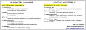 La checklist du photographe